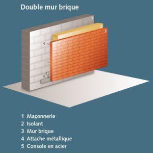 Isolation_mur_interieurs
